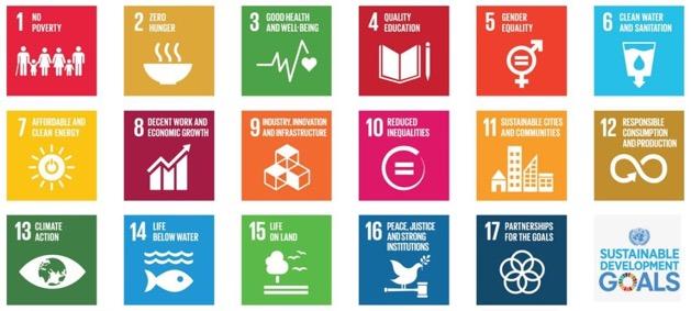 Nachhaltigkeitsziele-Agenda-2030